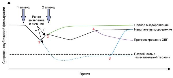 Александр мясников программа о самом главном гипертония