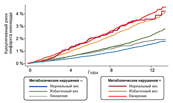 Диета при болезни стеатогепатит